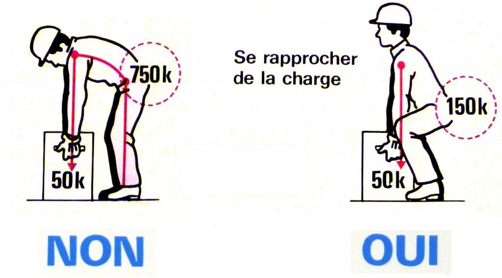 3897-porter-charge-oui-non